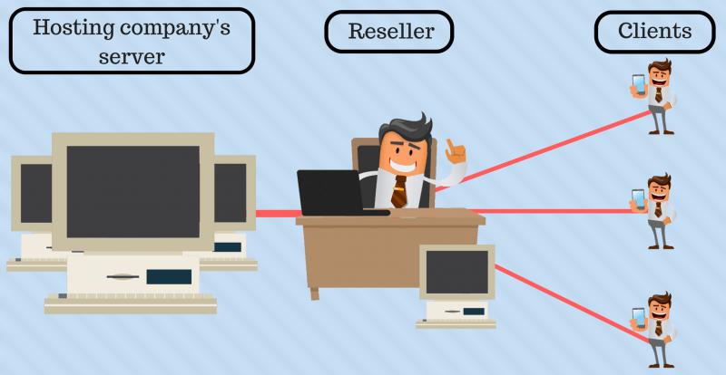 reseller-hosting-3-1.png